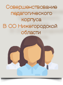 Уровень совершенствования пед. кадров